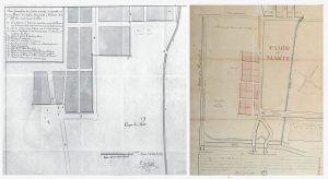 Planos del mismo lugar en 1783 y en 1815, el espacio del Campo de Marte no sufrió cambio alguno, nótese que lo atravesaba la traza de la Zanja Real.